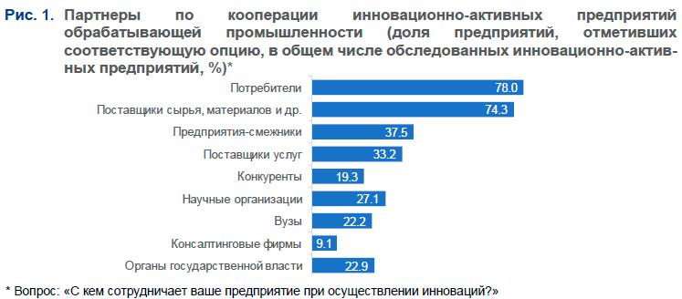 Кредит на 50000 рублей без справок и поручителей